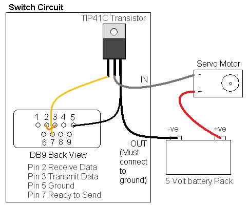 serial port power switch with net control robotification rh robotification com 9 pin serial port wiring diagram 9 pin serial port pin diagram