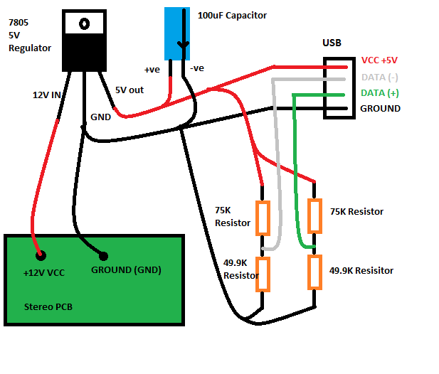 Usb Cord Wire Diagram. Wiring. Wiring Diagrams Instructions